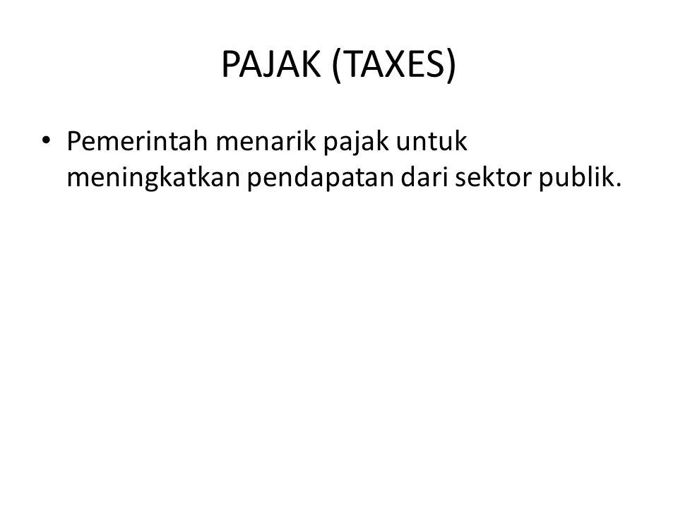PAJAK (TAXES) Pemerintah menarik pajak untuk meningkatkan pendapatan dari sektor publik. 20 29