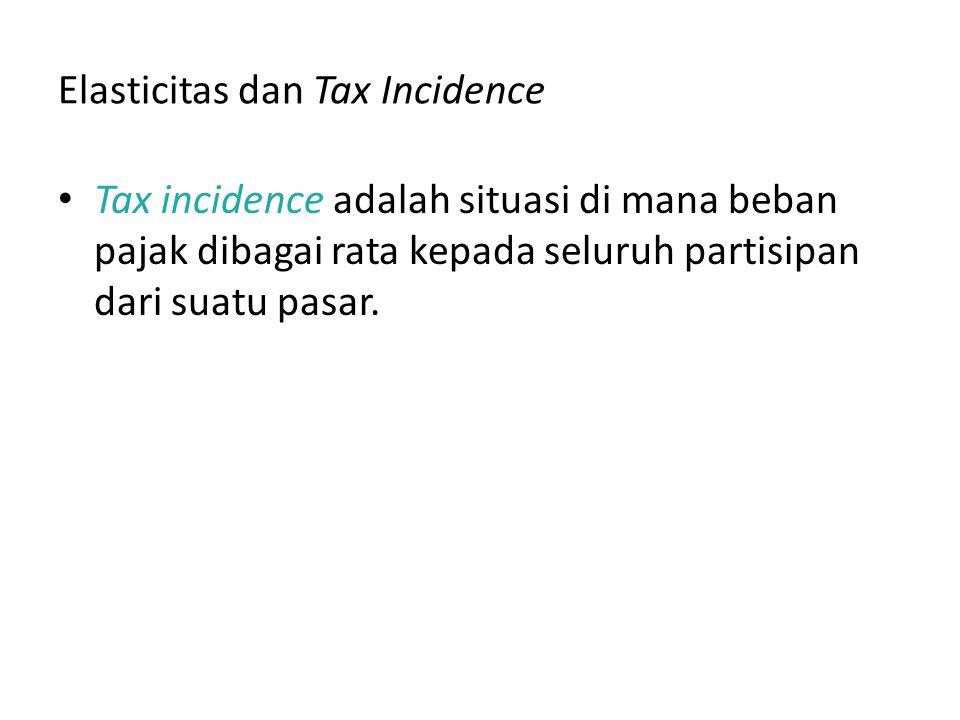 Elasticitas dan Tax Incidence
