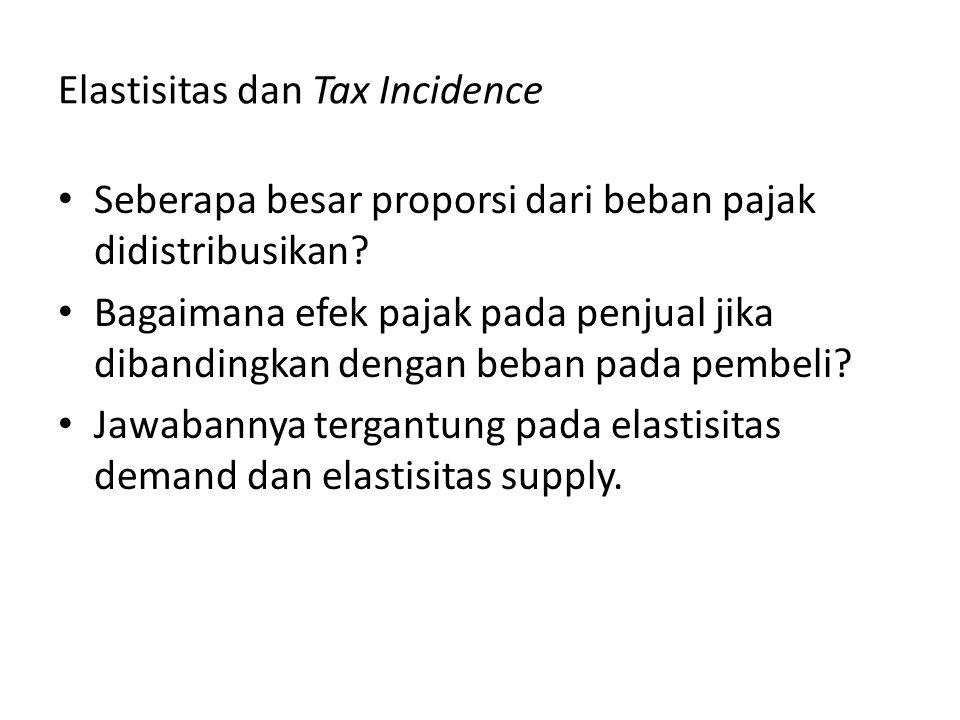 Elastisitas dan Tax Incidence