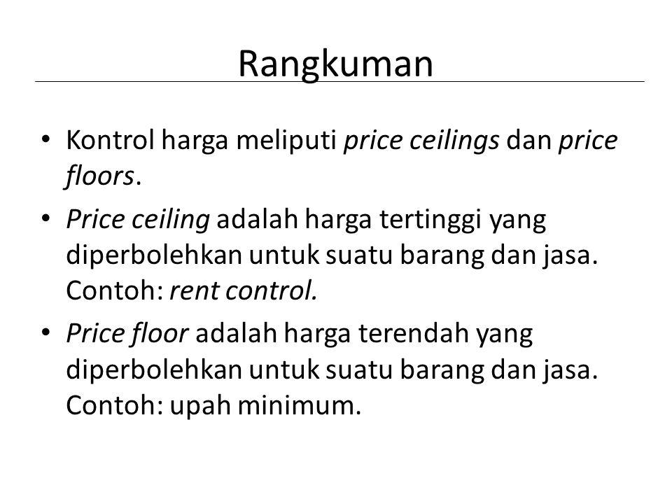 Rangkuman Kontrol harga meliputi price ceilings dan price floors.