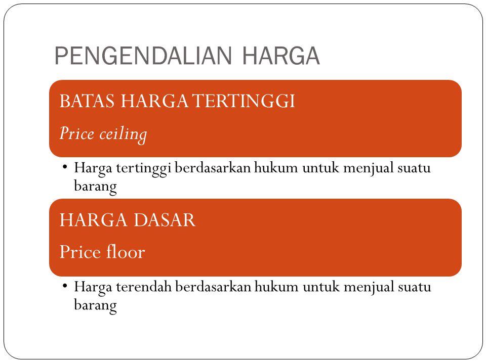 PENGENDALIAN HARGA BATAS HARGA TERTINGGI Price ceiling HARGA DASAR