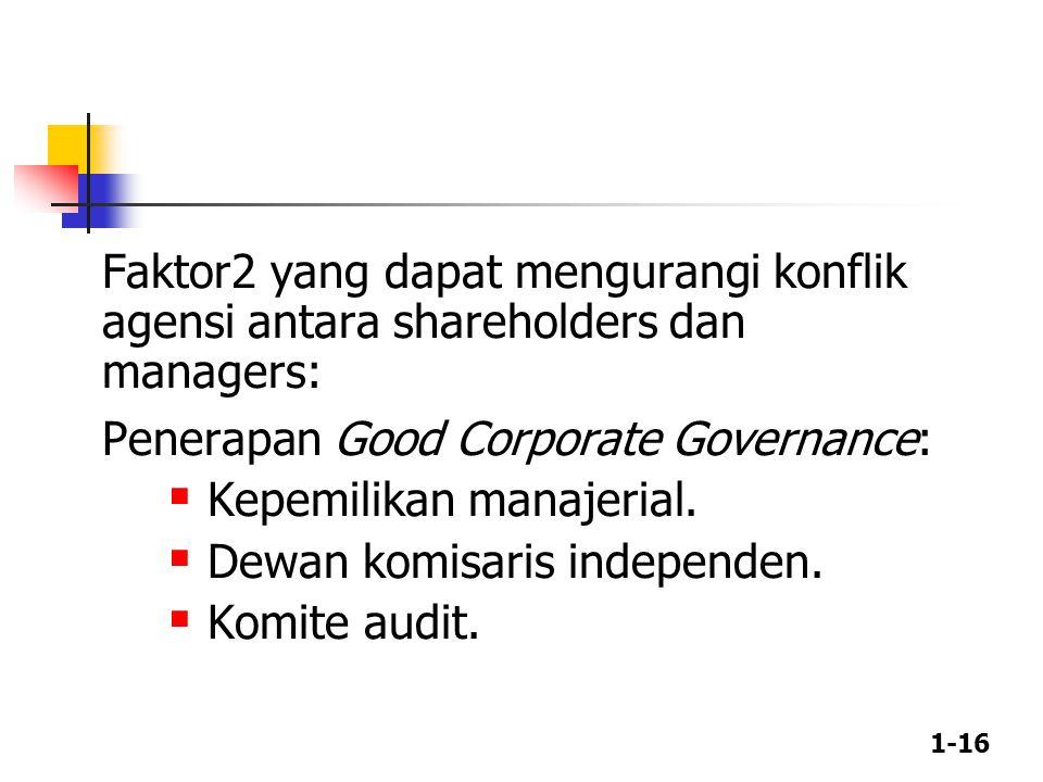 Faktor2 yang dapat mengurangi konflik agensi antara shareholders dan managers: