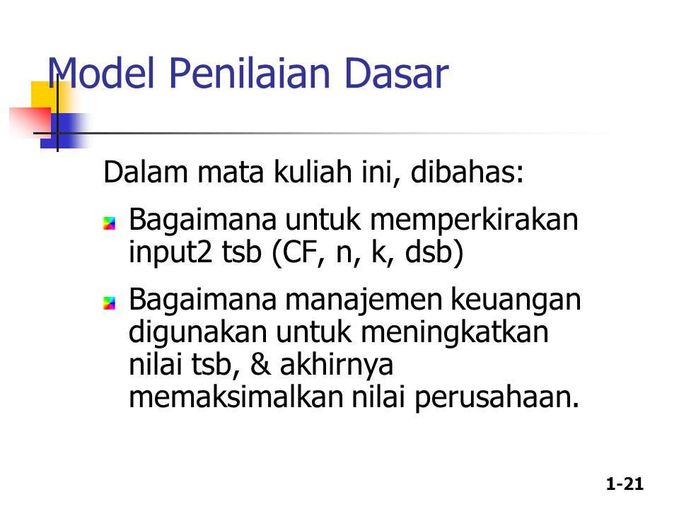 Model Penilaian Dasar Dalam mata kuliah ini, dibahas: