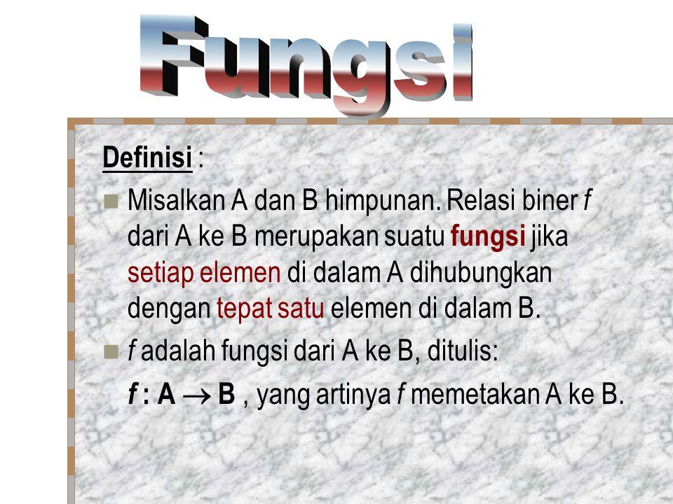 Fungsi Definisi :