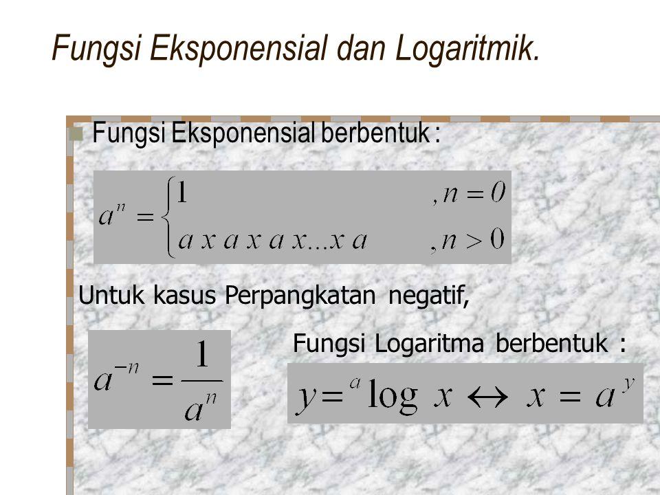 Fungsi Eksponensial dan Logaritmik.