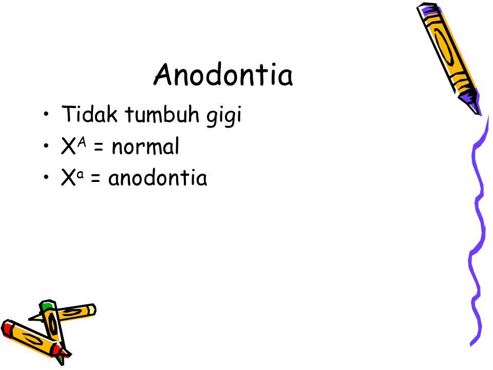 Anodontia Tidak tumbuh gigi XA = normal Xa = anodontia