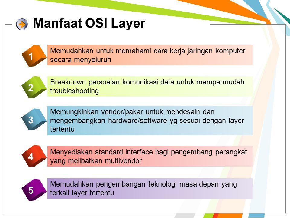 Manfaat OSI Layer 1. Memudahkan untuk memahami cara kerja jaringan komputer secara menyeluruh. 2.
