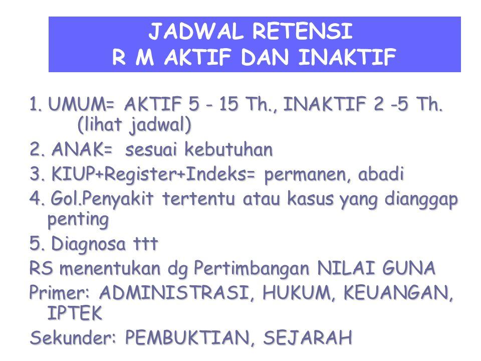 JADWAL RETENSI R M AKTIF DAN INAKTIF