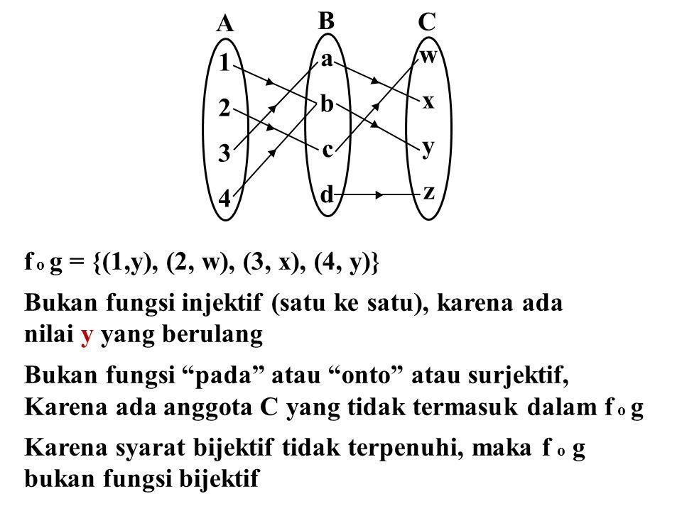 ▸ A. 1. 2. 3. 4. B. a. b. c. d. w. x. y. z. C. f o g = {(1,y), (2, w), (3, x), (4, y)}