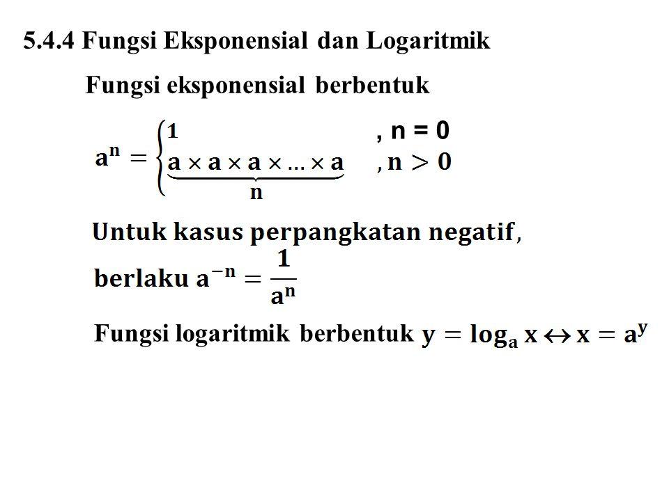 5.4.4 Fungsi Eksponensial dan Logaritmik