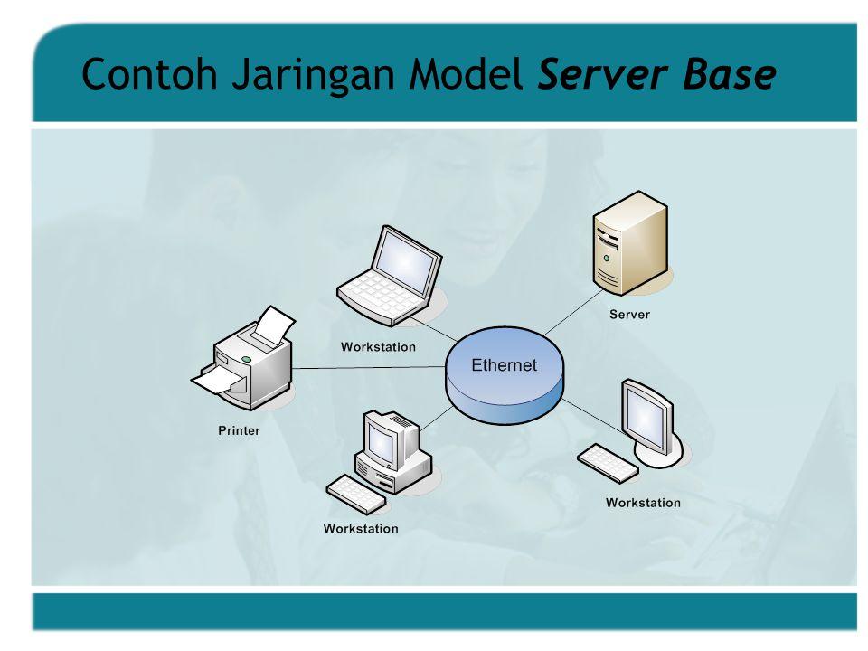 Contoh Jaringan Model Server Base
