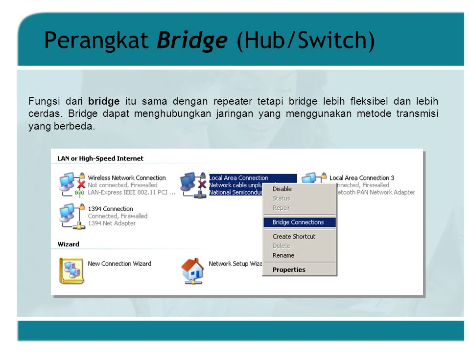 Perangkat Bridge (Hub/Switch)