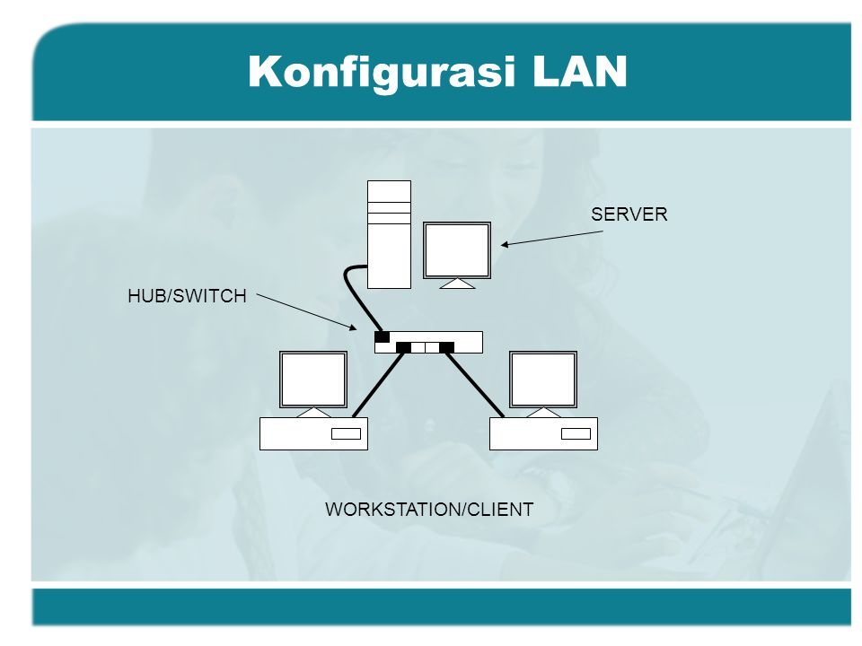 Konfigurasi LAN SERVER HUB/SWITCH WORKSTATION/CLIENT