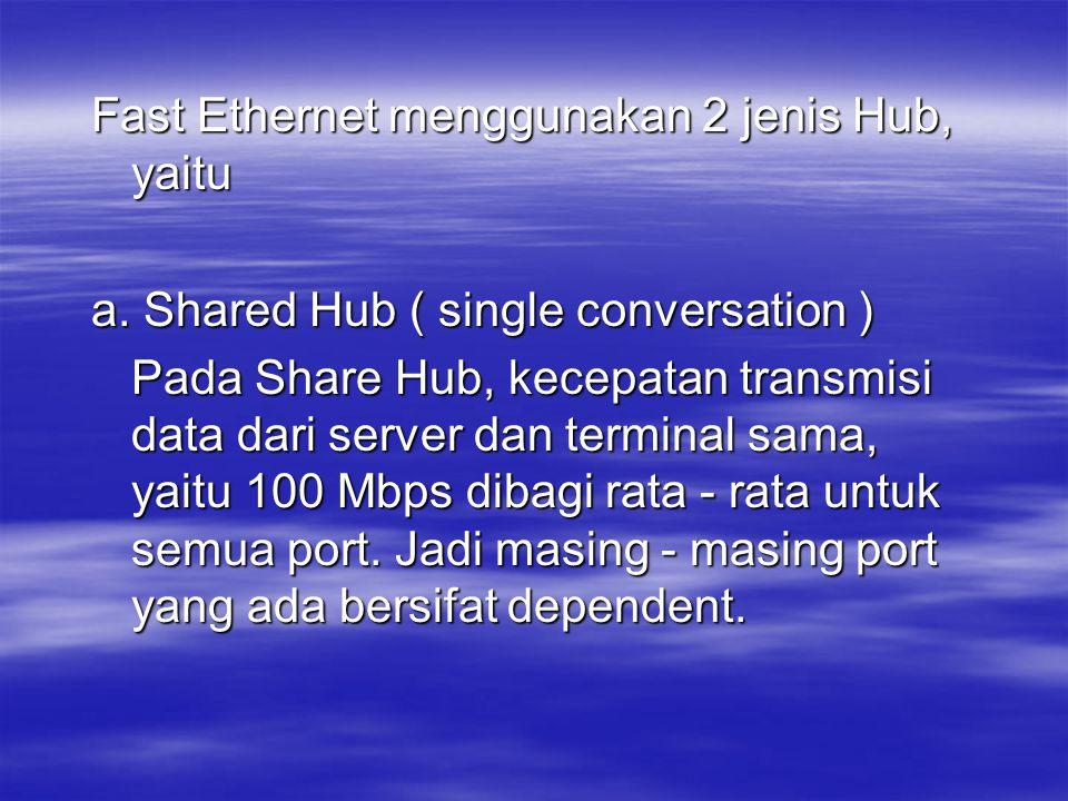 Fast Ethernet menggunakan 2 jenis Hub, yaitu