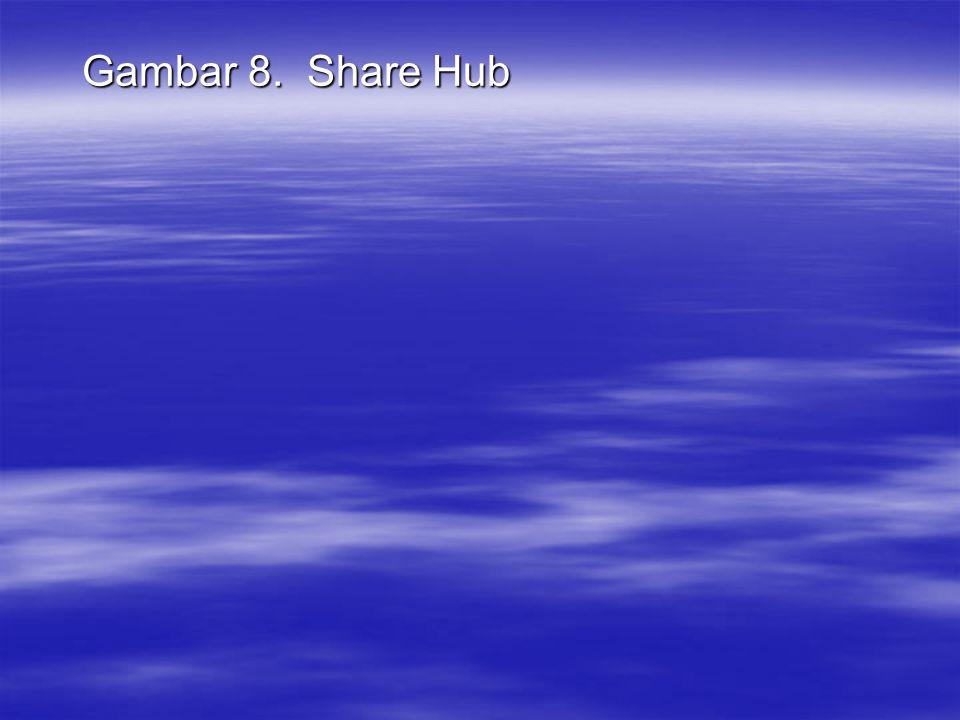 Gambar 8. Share Hub