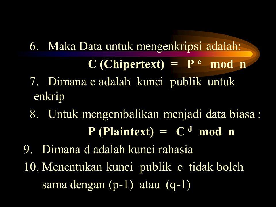 6. Maka Data untuk mengenkripsi adalah: