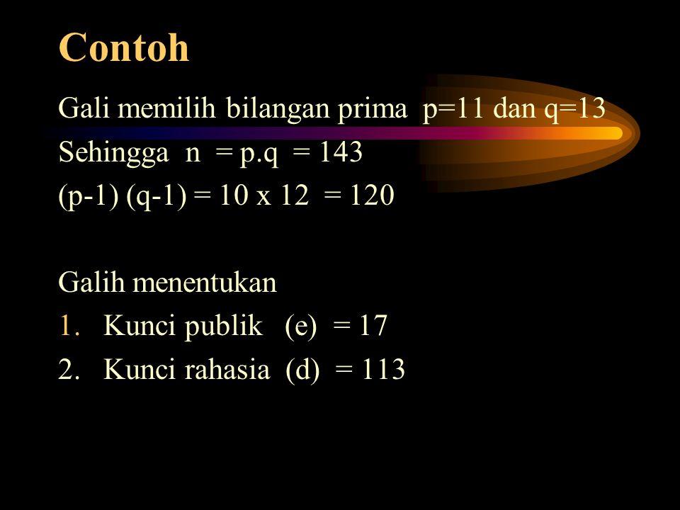Contoh Gali memilih bilangan prima p=11 dan q=13