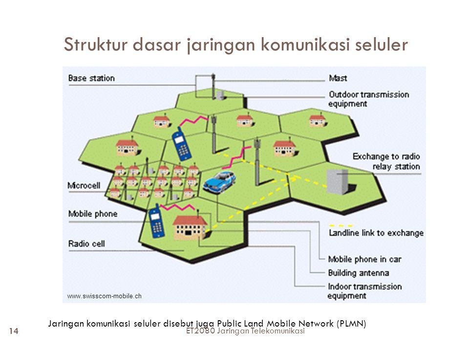 Struktur dasar jaringan komunikasi seluler