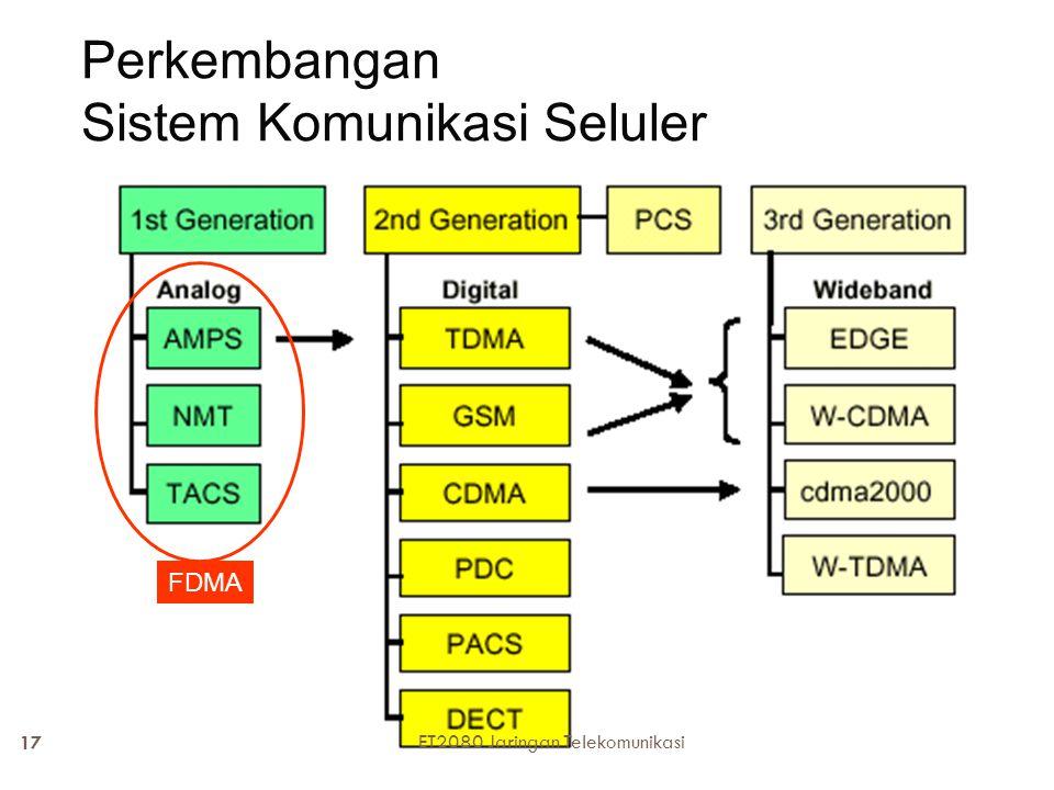 Perkembangan Sistem Komunikasi Seluler