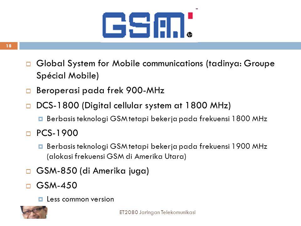 Beroperasi pada frek 900-MHz
