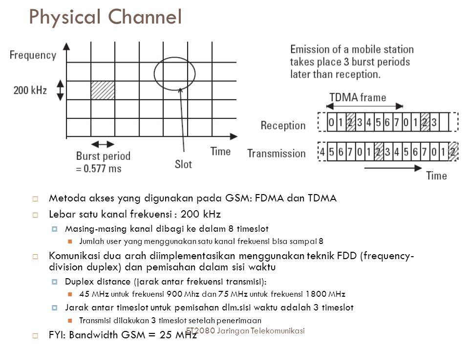 Physical Channel Metoda akses yang digunakan pada GSM: FDMA dan TDMA