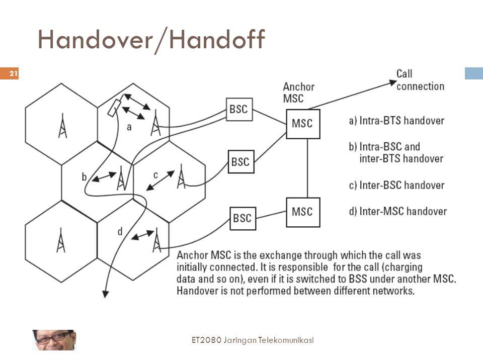 Handover/Handoff ET2080 Jaringan Telekomunikasi