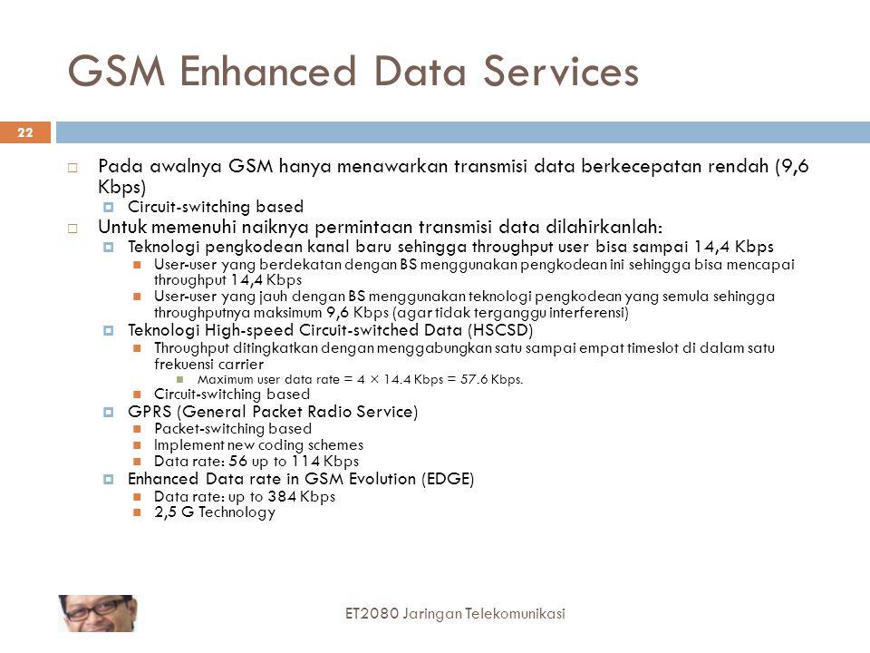 GSM Enhanced Data Services