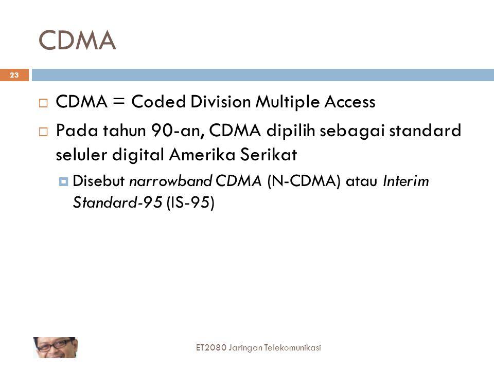 CDMA CDMA = Coded Division Multiple Access