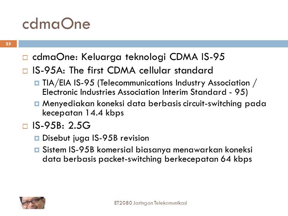 cdmaOne cdmaOne: Keluarga teknologi CDMA IS-95