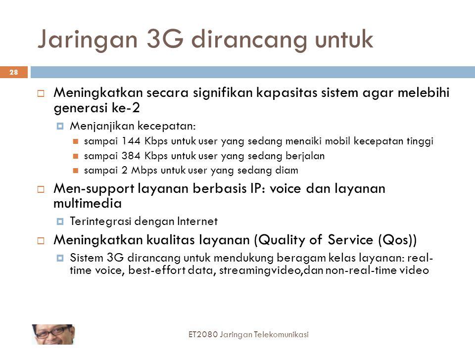 Jaringan 3G dirancang untuk