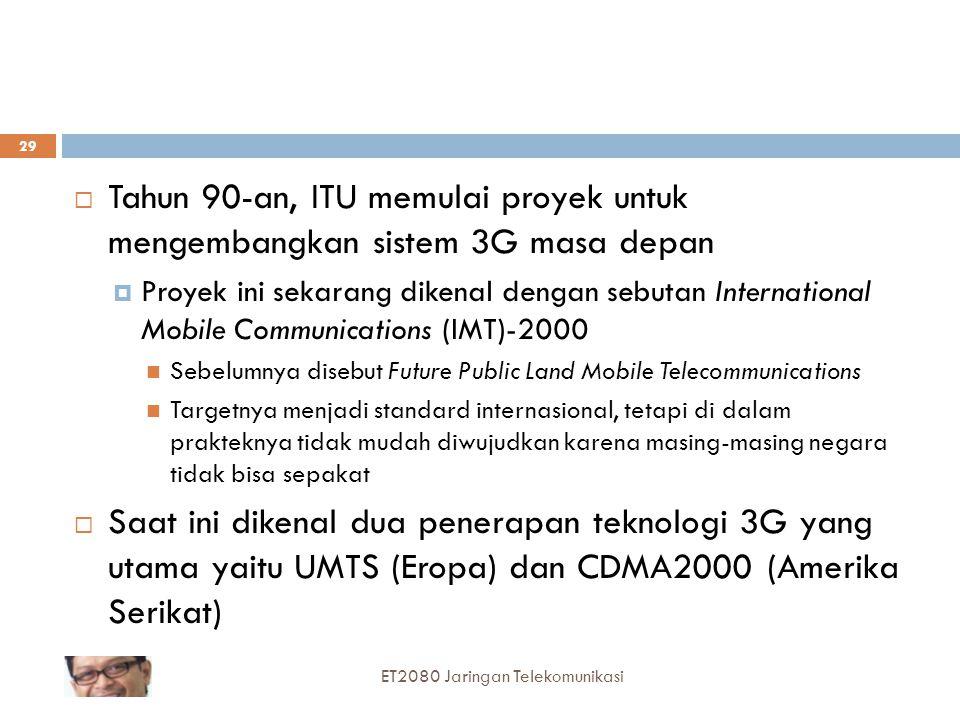Tahun 90-an, ITU memulai proyek untuk mengembangkan sistem 3G masa depan