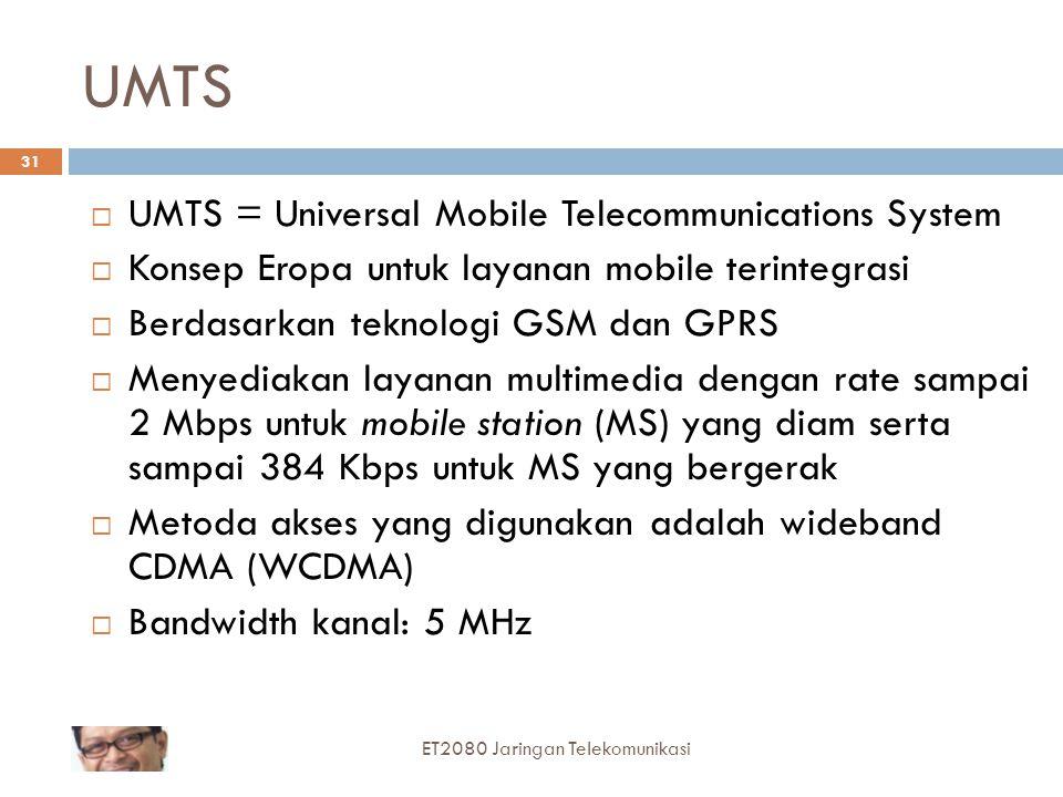 UMTS UMTS = Universal Mobile Telecommunications System