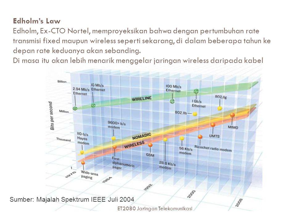 Edholm's Law Edholm, Ex-CTO Nortel, memproyeksikan bahwa dengan pertumbuhan rate transmisi fixed maupun wireless seperti sekarang, di dalam beberapa tahun ke depan rate keduanya akan sebanding. Di masa itu akan lebih menarik menggelar jaringan wireless daripada kabel