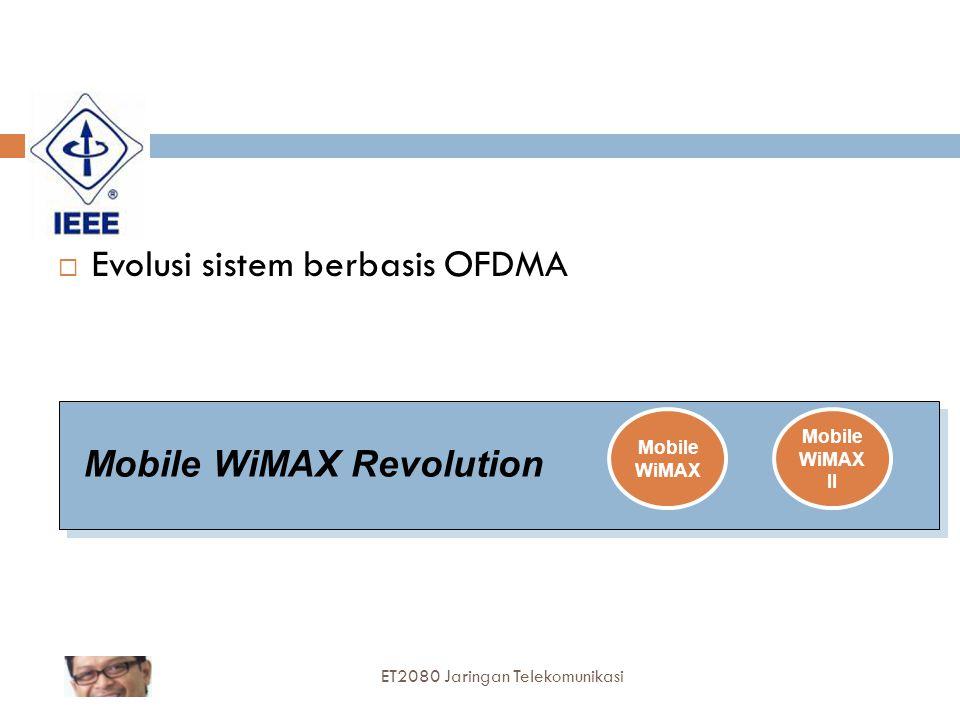 Evolusi sistem berbasis OFDMA