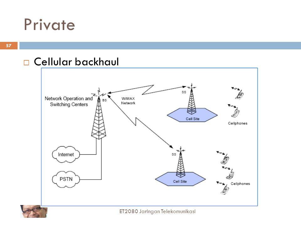 Private Cellular backhaul ET2080 Jaringan Telekomunikasi