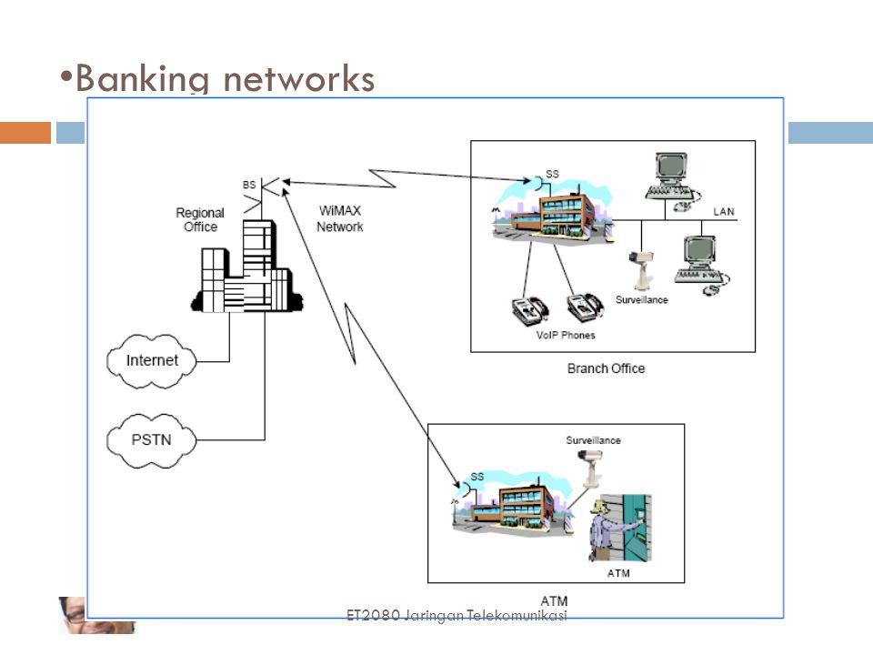 Banking networks ET2080 Jaringan Telekomunikasi