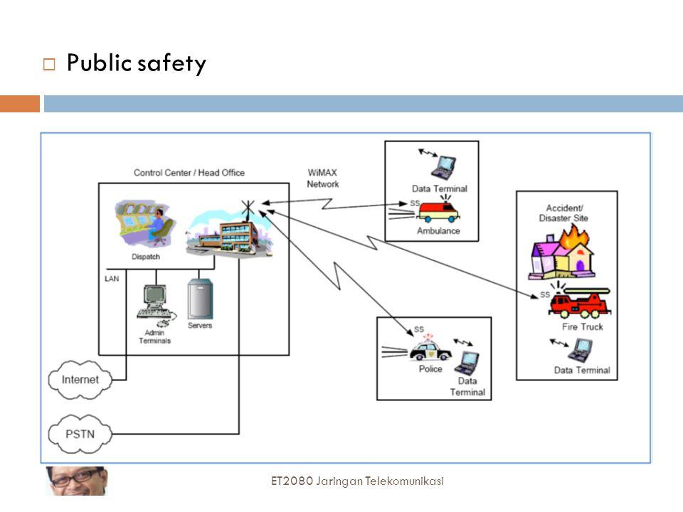 Public safety ET2080 Jaringan Telekomunikasi