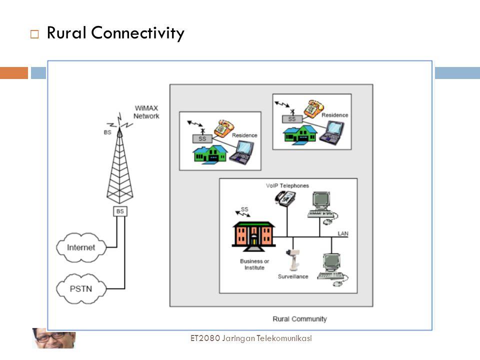 Rural Connectivity ET2080 Jaringan Telekomunikasi