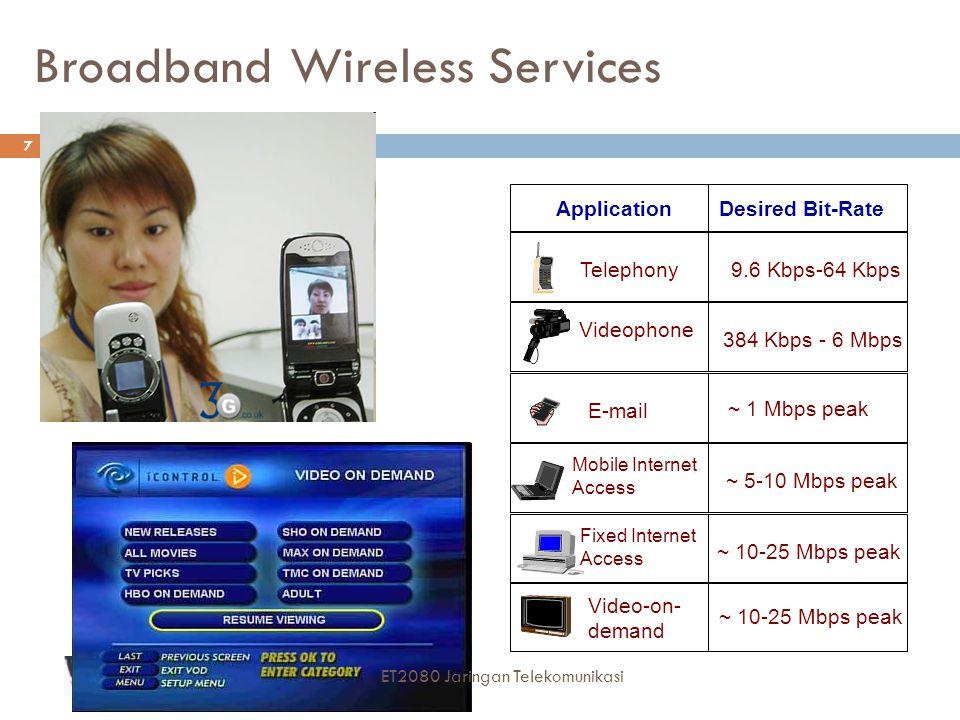 Broadband Wireless Services