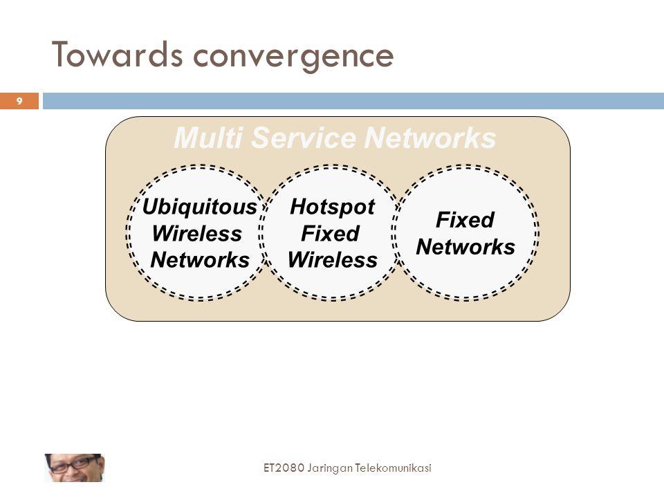 Towards convergence Multi Service Networks Ubiquitous Wireless