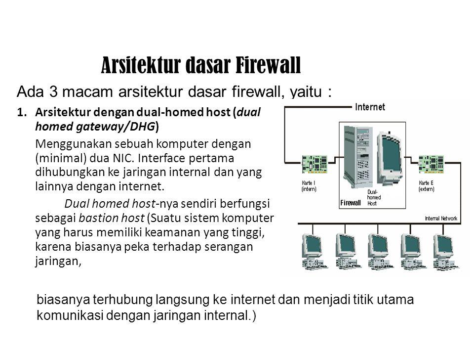 Arsitektur dasar Firewall