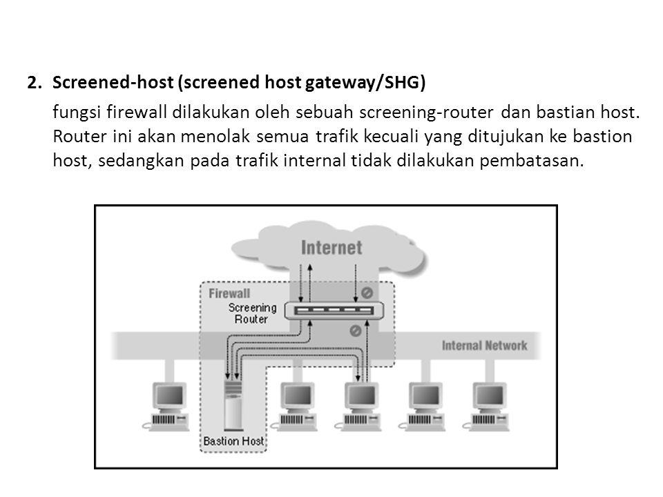 2. Screened-host (screened host gateway/SHG)
