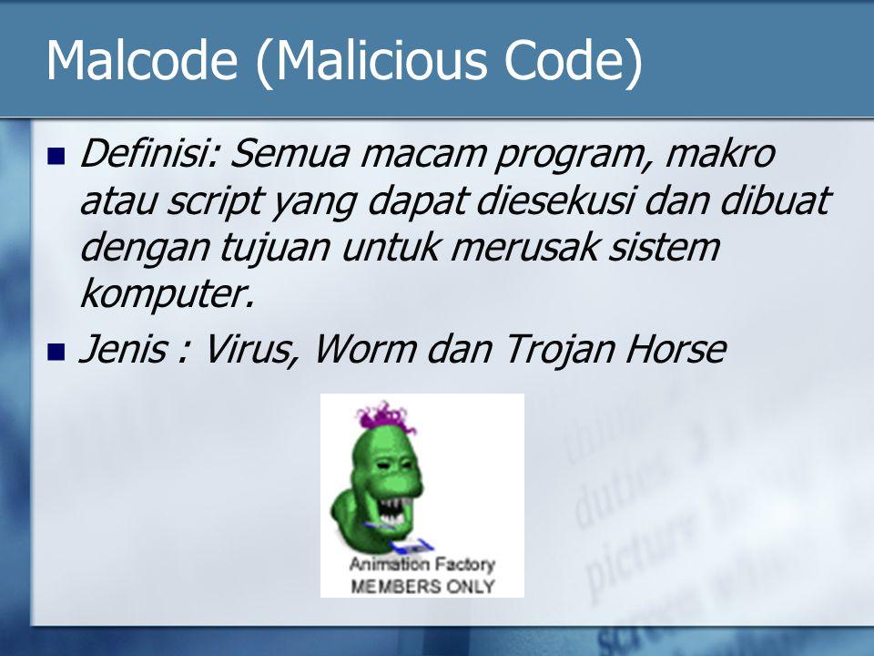 Malcode (Malicious Code)