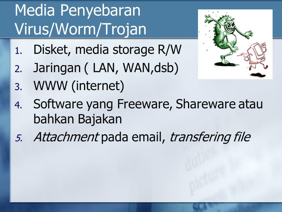 Media Penyebaran Virus/Worm/Trojan