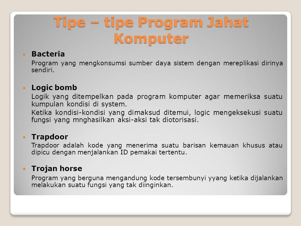 Tipe – tipe Program Jahat Komputer