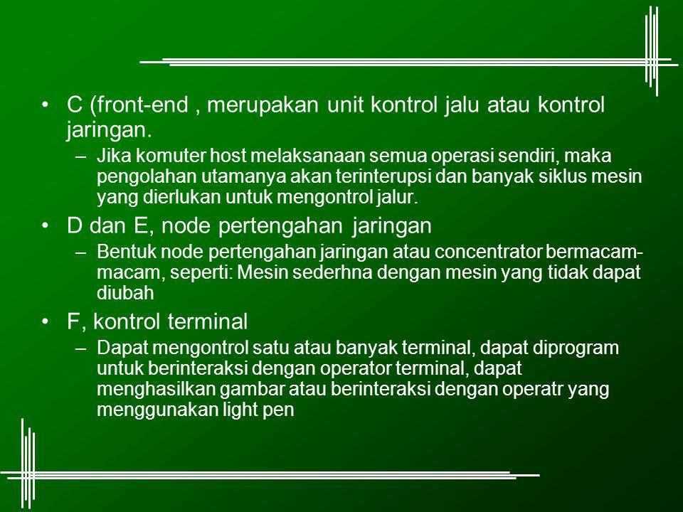 C (front-end , merupakan unit kontrol jalu atau kontrol jaringan.