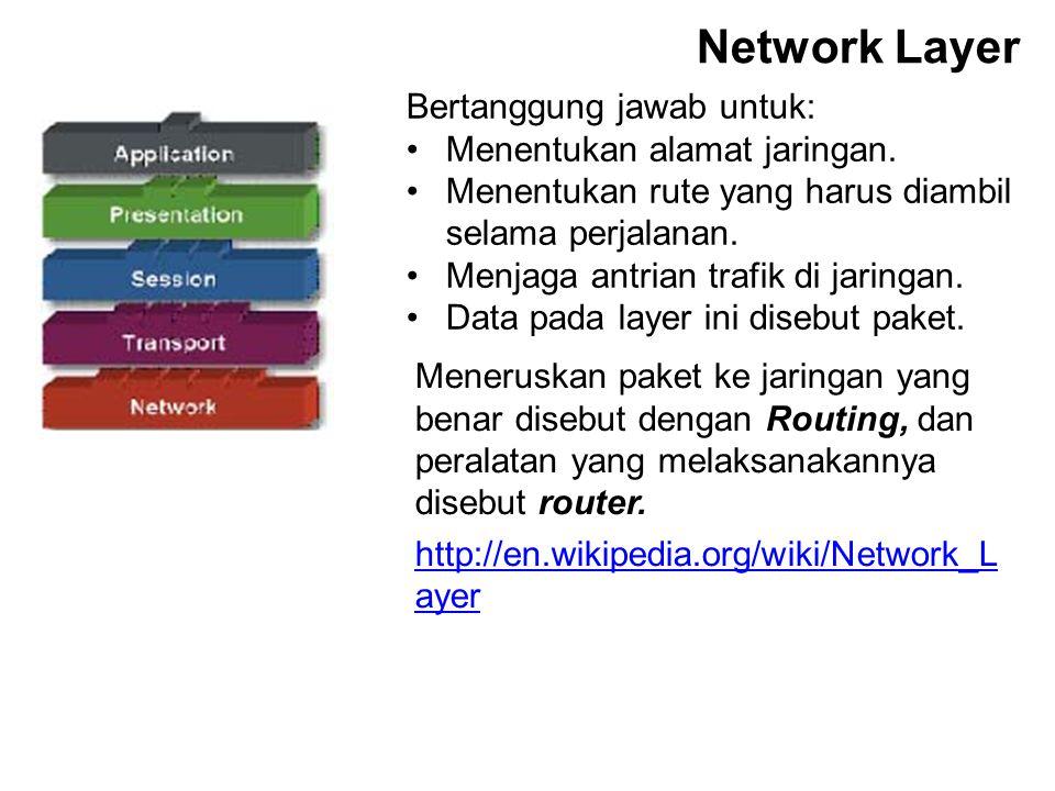 Network Layer Bertanggung jawab untuk: Menentukan alamat jaringan.