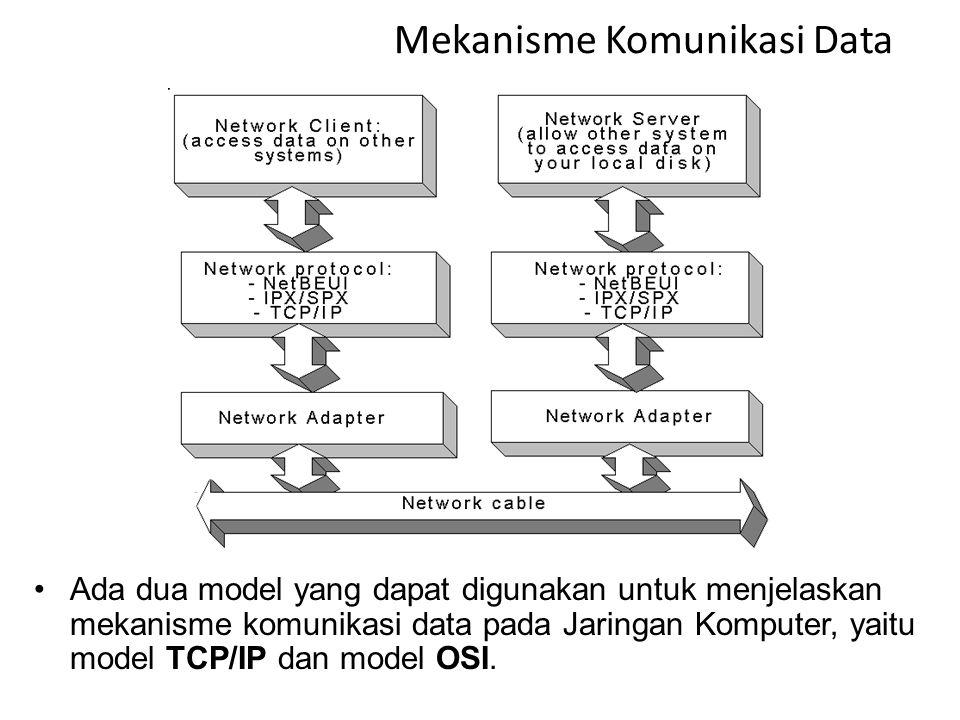 Mekanisme Komunikasi Data