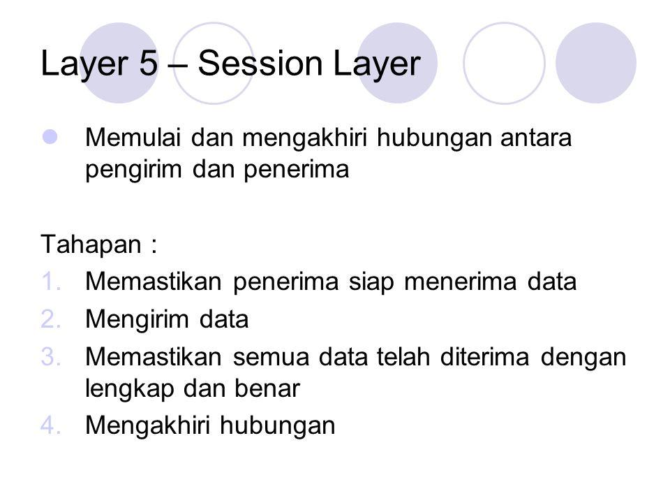 Layer 5 – Session Layer Memulai dan mengakhiri hubungan antara pengirim dan penerima. Tahapan : Memastikan penerima siap menerima data.