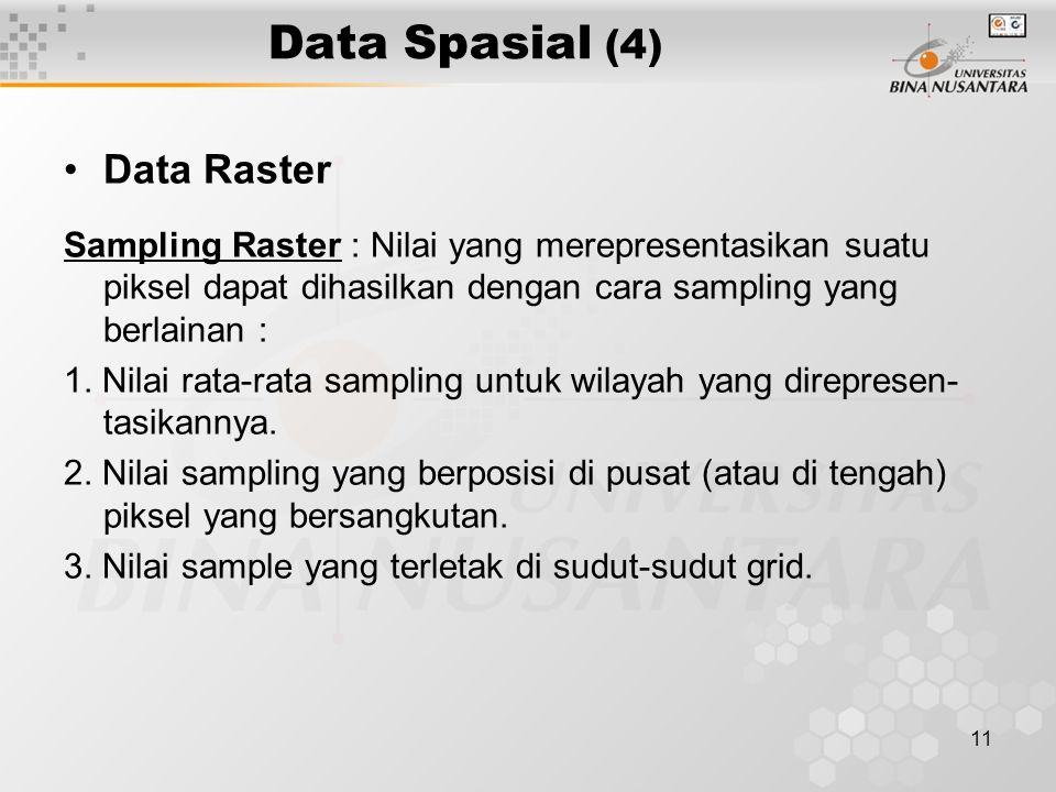 Data Spasial (4) Data Raster